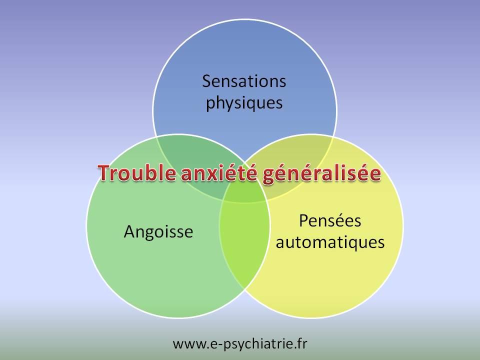 trouble anxiété généralisée symptomes en tcc (thérapies cognitivo comportementales)